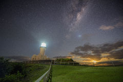 Der Leuchtturm Lizenzfreies Stockfoto
