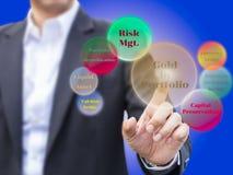 Der Nutzen des Goldes im Portfoliodiagramm auf virtuellem Schirm Lizenzfreies Stockfoto