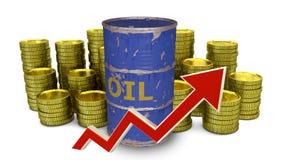 Der Preis des Brennstoffs oben steigend