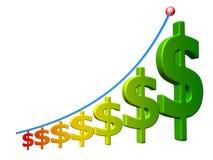 Der Profit wird oben!! zerrissen! Lizenzfreies Stockbild