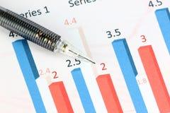 Der Punkt zu den Zahlen simsen auf Farbbalkendiagramm. Lizenzfreie Stockfotografie