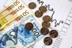 Der russische Rubel und die Eurowechselkursanmerkungen Lizenzfreie Stockbilder