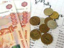 Der russische Rubel und die Finanzierung Lizenzfreie Stockbilder