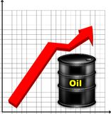 Der Zeitplan eines Anstiegs in den Preisen für Schmieröl Lizenzfreie Abbildung