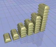 Der Zeitplan von den Goldbarren. Stockbilder
