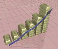 Der Zeitplan von den Goldbarren. Stockfotos