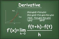 Derivative function on green chalkboard. Vector royalty free illustration