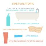 Dermatite atopique Se baigner, utilisation de savon, application Photographie stock libre de droits