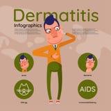 Dermatite, infographics, illustrazione vettoriale