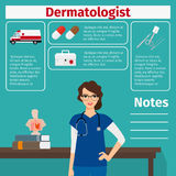Dermatologist and medical equipment icons Stock Photos