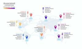 Des Fabrikverbindungsweltkartekennzeichenpunktes des verbundenes Unternehmen Entwurfs-Vektorillustration eps10 infographic stock abbildung