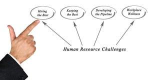 Desafíos del recurso humano foto de archivo libre de regalías