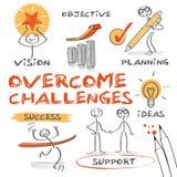 Desafíos superados ilustración del vector