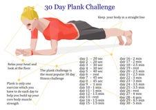 desafio da prancha de 30 dias infographic ilustração stock