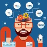 Desarrollador del web y de aplicaciones móviles ilustración del vector