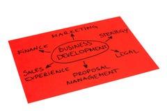 Desarrollo de negocios Imagenes de archivo