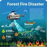 Desastre de Infographic Forest Fire Imágenes de archivo libres de regalías