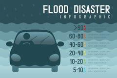 Desastre de inundação do limite do nível de água do carro com ilustração infographic do projeto do pictograma dos ícones do homem ilustração do vetor