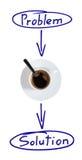 Descanso para tomar café en diagrama de proceso Fotos de archivo