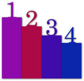 Descending Bar Graph with Numbers. A bar graph going down with the numbers one through 4 in different colors Royalty Free Stock Photography