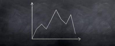 Descenso económico Imagen de archivo libre de regalías