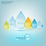 Descenso 02 infographic A del agua Imagen de archivo