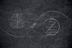 Desconecte emoções negativas de sua metáfora do cérebro com lista imagem de stock royalty free