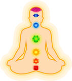 Descripteur abstrait de yoga de chakra Photos stock