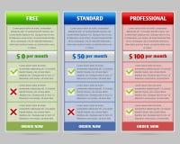 Descripteur de plan d'abonnement Image libre de droits