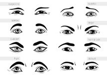 Description of human emotions  eyes Stock Photo