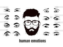 Description of human emotions eyes Royalty Free Stock Photo