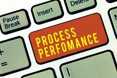 Desempenho do processo do texto da escrita O conceito que significa medidas do processo encontra eficazmente o objetivo de organi imagem de stock