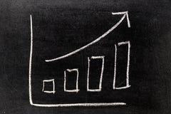 Desenho branco da mão do giz no gráfico de barras do uptrend e na linha seta fotos de stock royalty free