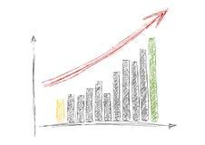 Desenho crescente da mão do gráfico com a seta isolada sobre Imagem de Stock