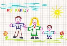 Desenho da família