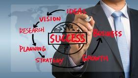 Desenho da mão do conceito do sucesso comercial pelo homem de negócios Foto de Stock