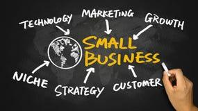 Desenho da mão do conceito da empresa de pequeno porte no quadro-negro Imagem de Stock Royalty Free