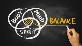Desenho da mão do equilíbrio do espírito da mente do corpo no quadro-negro Fotos de Stock