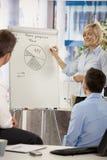 Desenho da mulher de negócios no whiteboard Fotos de Stock