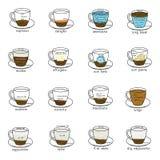 Desenho das proporções diferentes do café ajustadas Imagens de Stock