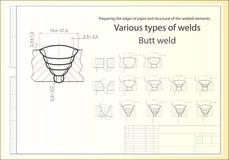 Desenho das soldas (soldas de extremidade) Imagens de Stock