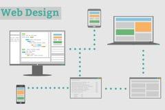 Desenvolvimento da site ilustração royalty free