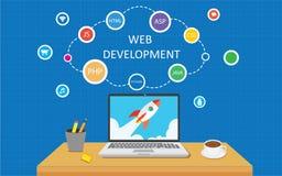 Desenvolvimento da Web Fotografia de Stock Royalty Free