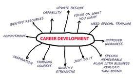 Desenvolvimento de carreira Foto de Stock