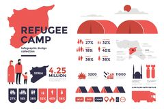 Design elements of infographics on topic of refugees from Middle East. Image of the Arab family, camp, map of Syria and border are Stock Images