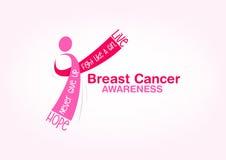 Design för bröstcancermedvetenhetbegrepp Arkivbild