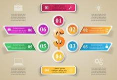 design för 3D Infographic isolerade den abstrakt för dollarsymbolen för bakgrund 3d illustrationen white Royaltyfria Foton