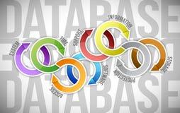 Design för databascirkuleringsillustration Arkivfoton