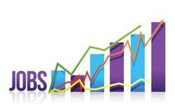Design för illustration för graf för jobbaffärsfärg vektor illustrationer