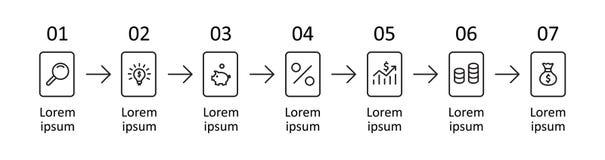 Design för Infographic etikettvektor med symboler och 7 alternativ eller moment Redigerbar slaglängd vektor illustrationer